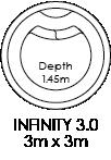 1-200-outlinebranded-internal-white_infinity