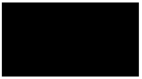 istanaln